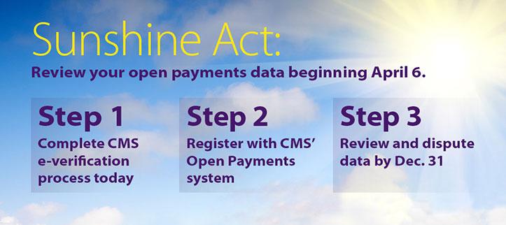 Sunshine Act - Key Steps
