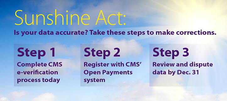 Sunshine Act - Key Steps