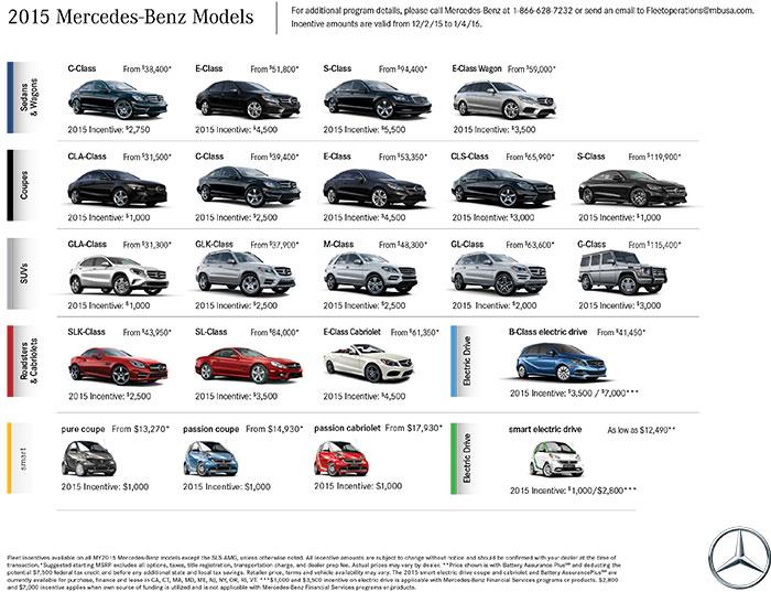 Mercedes Lineup 2015