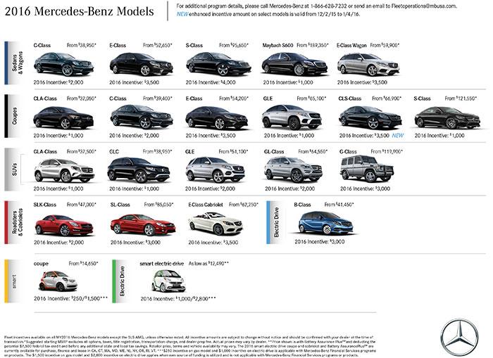 Mercedes Lineup 2016